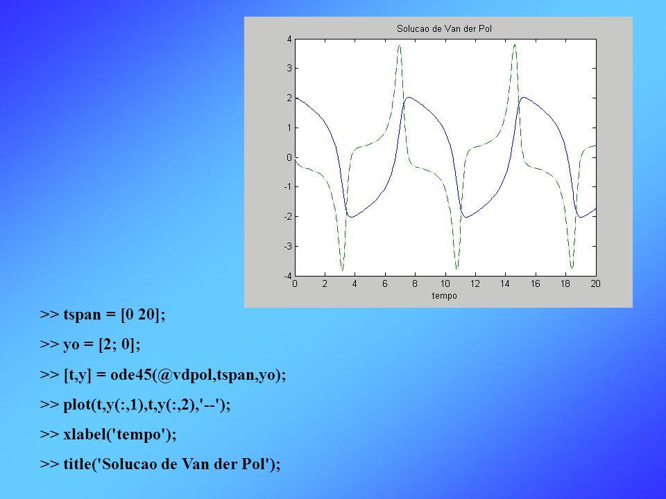 >> tspan = [0 20]; >> yo = [2; 0]; >> [t,y] = ode45(@vdpol,tspan,yo); >> plot(t,y(:,1),t,y(:,2), -- );